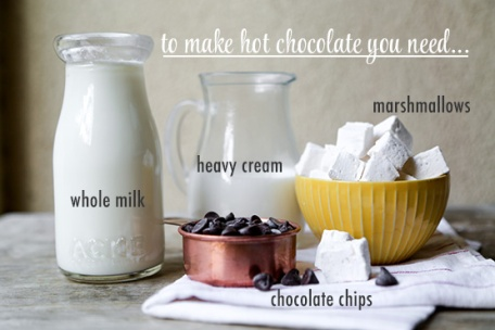 TheChic_hot-chocolate-ingredients